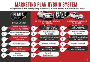 marketingplan eco racing